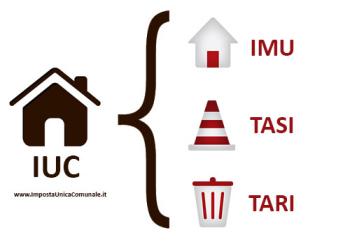 iuc_imu_tasi_tari