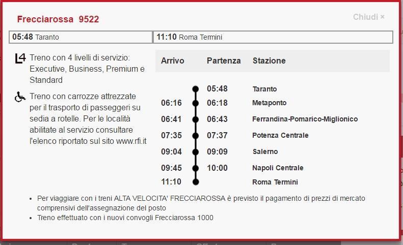 Freccia Rossa 1000 da Taranto verso l'Alta Velocità tirrenica