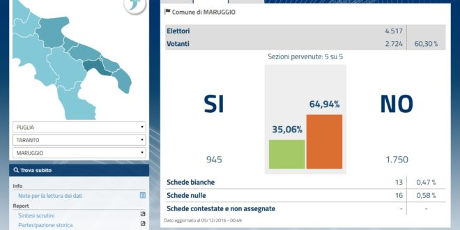 maruggio-referendum