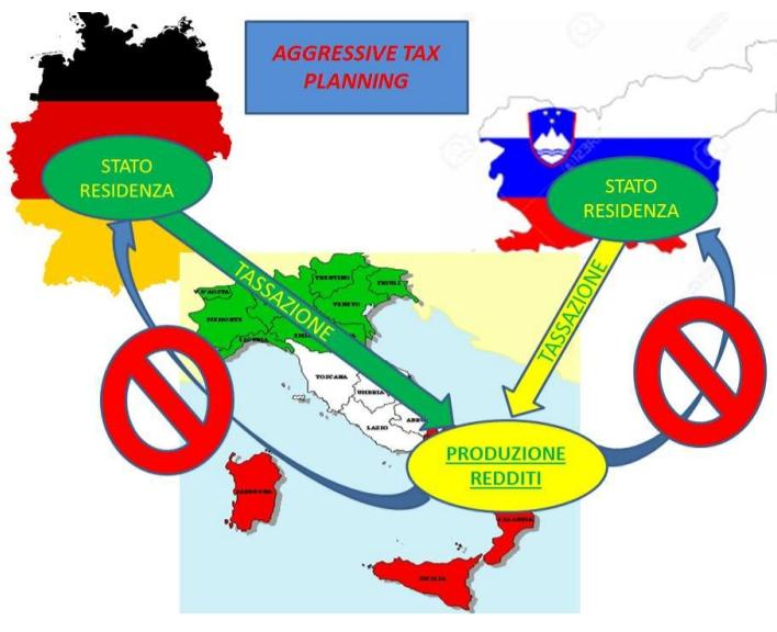 Fisco: scoperta maxi evasione da 26 mln
